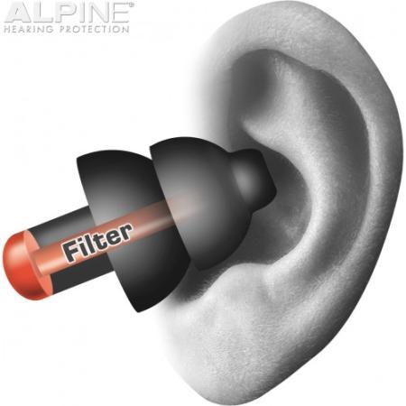 Gehörschutz Alpine WorkSafe, Gehörschutz zum Arbeiten